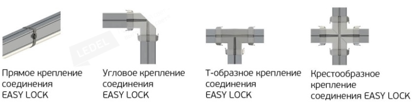 Коннекторы Easy Lock L-trade II 45 Easy Lock 2.0  Рис. 1